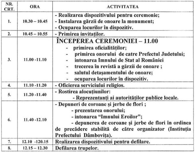 """PROGRAM DE DESFĂŞURARE AL CEREMONIEI MILITARE CU OCAZIA """"ZILEI NAŢIONALE A ROMÂNIEI"""""""