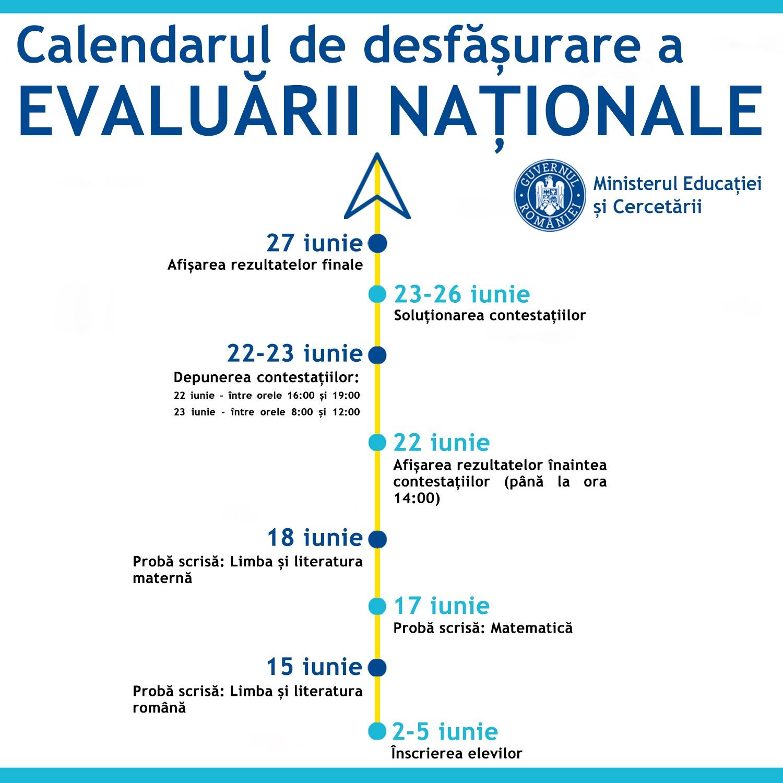 Calendarul Evaluării Naționale 2020, actualizat în contextul epidemiei de COVID-19
