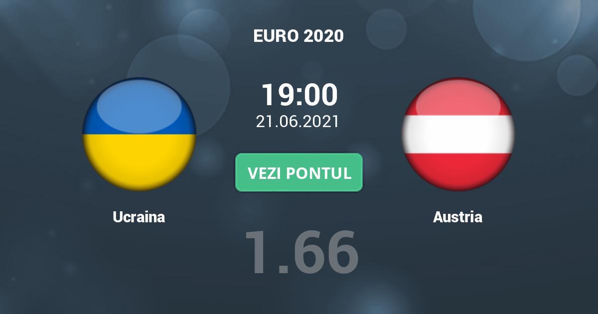 Partida Ucraina – Austria,al treilea meci de la Euro 2020,pe Arena Națională